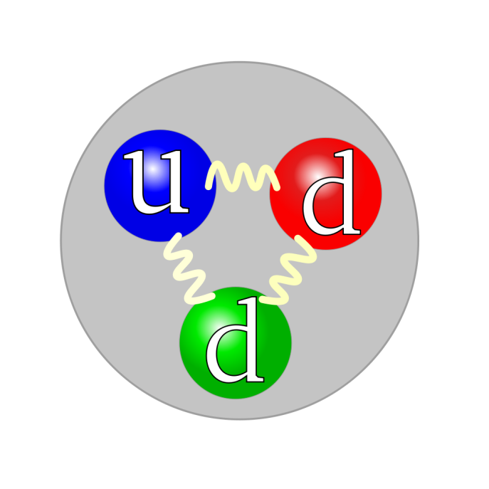 Quarks courtesy of Arpad Horvath.